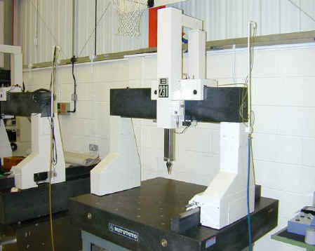 Bridge-type CMM