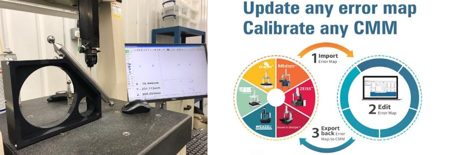 CCM Calibration